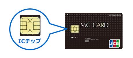 クレジットカード セキュリティ 重視 特徴は?