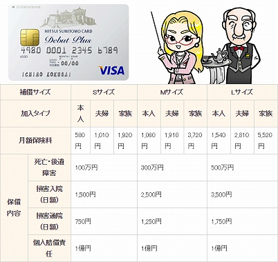 クレジットカード個人 賠償 責任 保険 自動付帯 三井住友VISA