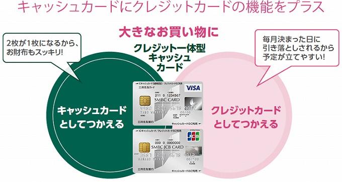 クレジットカード 発行会社 ランキング 三井住友FG
