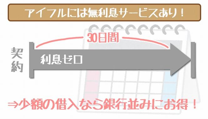 キャッシング 千円 単位 atm アイフル